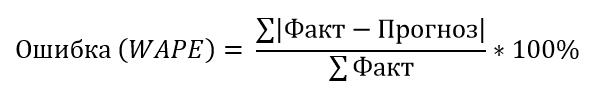 Точность прогнозирования: формула ошибки