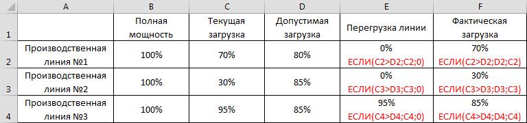 Визуализация данных: таблица мощностей