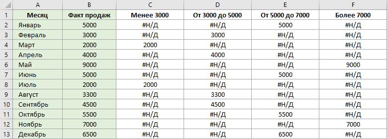 Условное форматирование: расширение источника данных