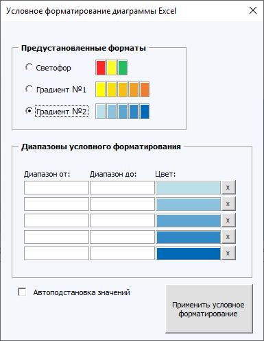 Условное форматирование в надстройке для Excel